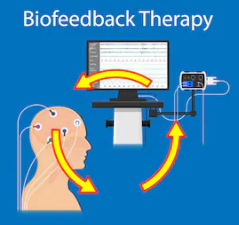 Biofeedback - Regenerati