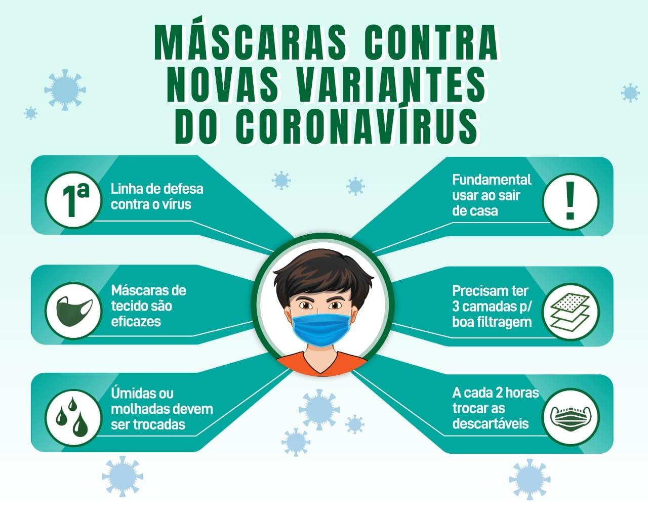 Uso de Máscaras Contra COVID-19