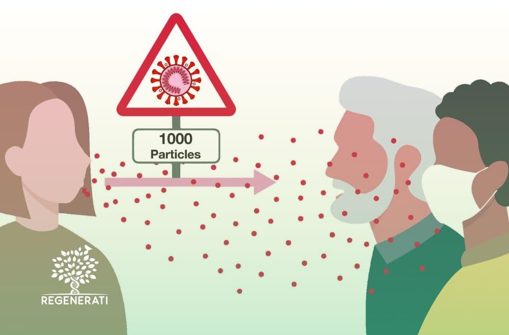 Como é Transmitido o Coronavírus